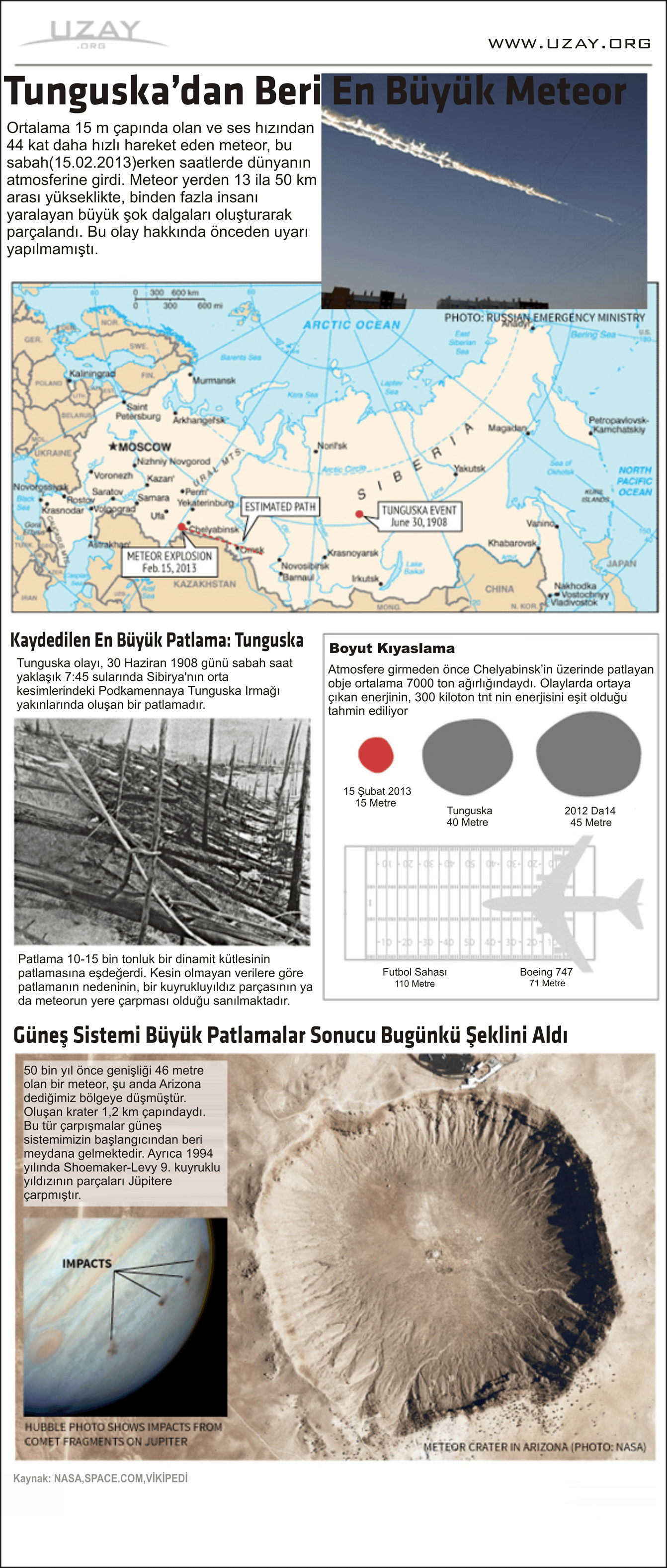Tunguska'dan Beri En Büyük Meteor