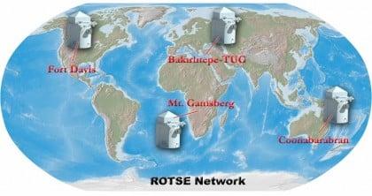 rotse_network