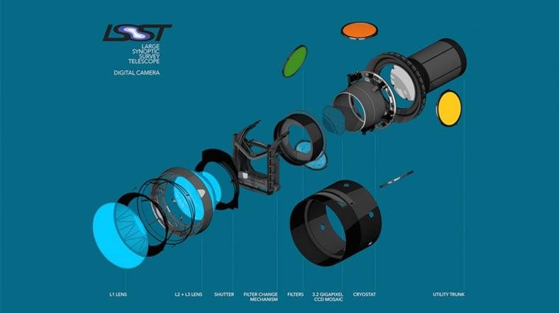 Evrenin Haritasını Bu Dev Kamera Çıkaracak