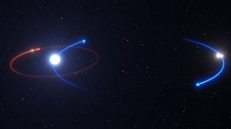 Üç Yıldızlı Gezegen Keşfedildi
